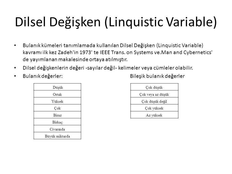 Dilsel Değişken (Linquistic Variable) Bulanık kümeleri tanımlamada kullanılan Dilsel Değişken (Linquistic Variable) kavramı ilk kez Zadeh'in 1973' te