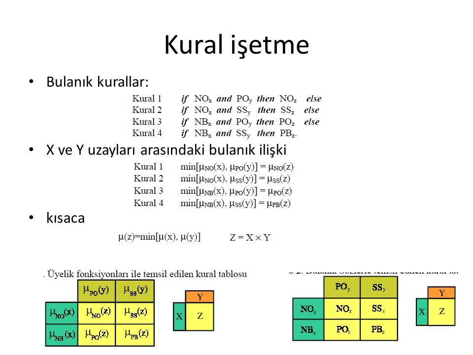 Kural işetme Bulanık kurallar: X ve Y uzayları arasındaki bulanık ilişki kısaca