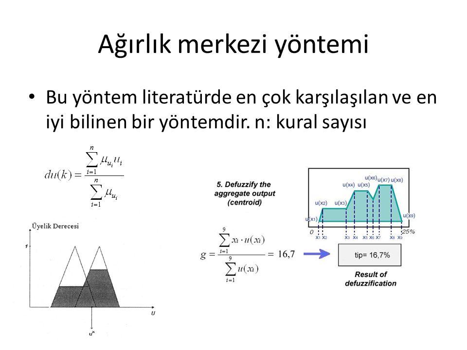 Ağırlık merkezi yöntemi Bu yöntem literatürde en çok karşılaşılan ve en iyi bilinen bir yöntemdir. n: kural sayısı