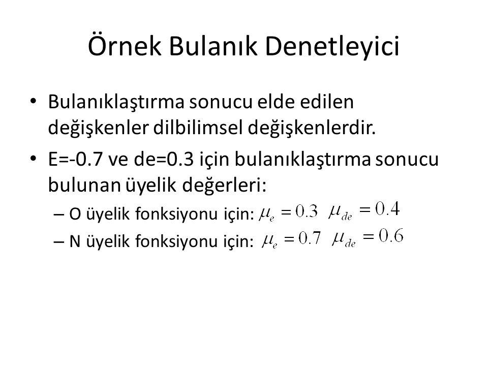 Örnek Bulanık Denetleyici Bulanıklaştırma sonucu elde edilen değişkenler dilbilimsel değişkenlerdir. E=-0.7 ve de=0.3 için bulanıklaştırma sonucu bulu