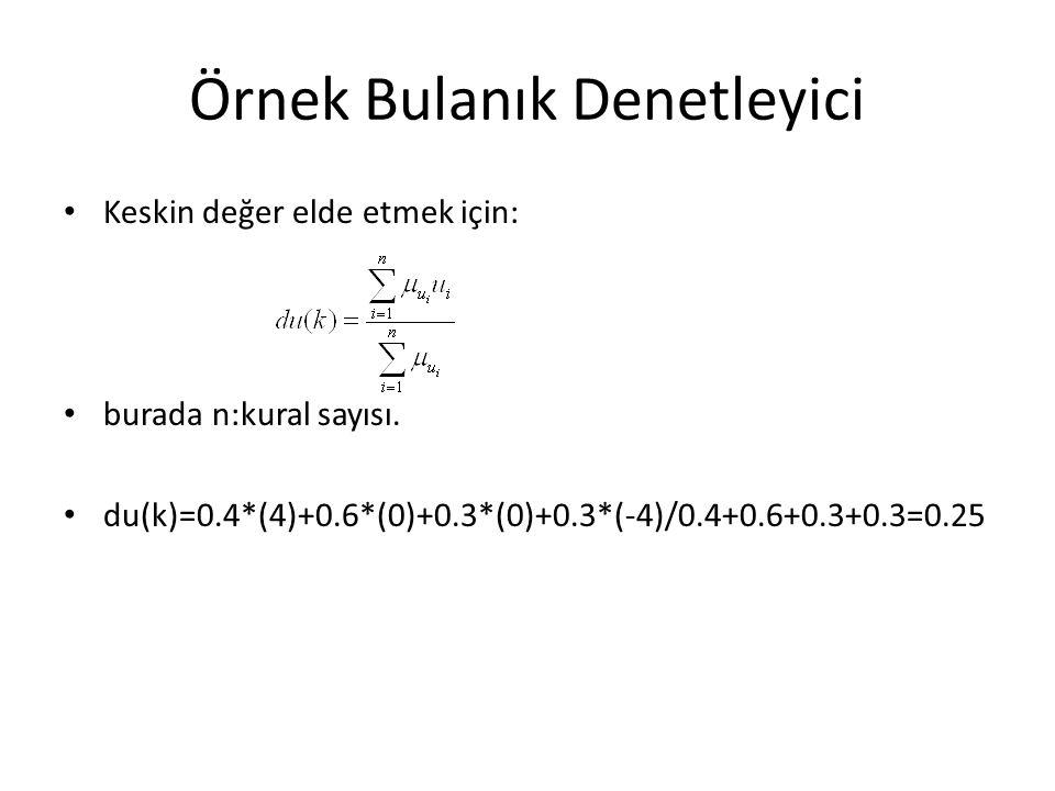 Örnek Bulanık Denetleyici Keskin değer elde etmek için: burada n:kural sayısı. du(k)=0.4*(4)+0.6*(0)+0.3*(0)+0.3*(-4)/0.4+0.6+0.3+0.3=0.25
