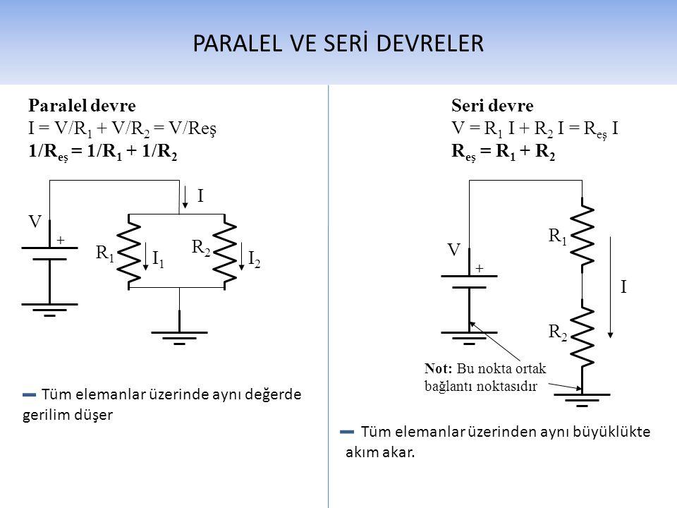 PARALEL VE SERİ DEVRELER Paralel devre I = V/R 1 + V/R 2 = V/Reş 1/R eş = 1/R 1 + 1/R 2 + V R1R1 R2R2 I1I1 I2I2 I Tüm elemanlar üzerinde aynı değerde