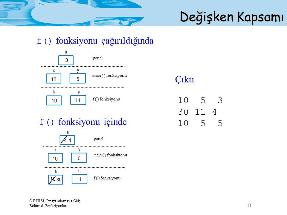 C DERSİ Programlamaya Giriş Bölüm 6 Fonksiyonlar 14 Değişken Kapsamı f() fonksiyonu çağırıldığında f() fonksiyonu içinde Çıktı 10 5 3 30 11 4 10 5 5