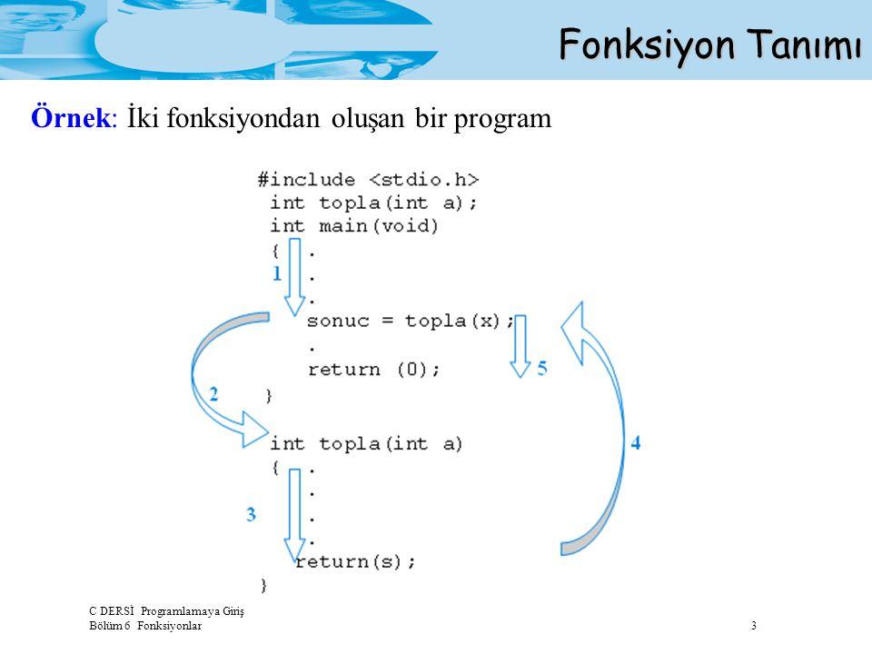 C DERSİ Programlamaya Giriş Bölüm 6 Fonksiyonlar 3 Fonksiyon Tanımı Örnek: İki fonksiyondan oluşan bir program