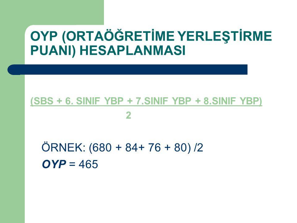 OYP (ORTAÖĞRETİME YERLEŞTİRME PUANI) HESAPLANMASI (SBS + 6. SINIF YBP + 7.SINIF YBP + 8.SINIF YBP) 2 ÖRNEK: (680 + 84+ 76 + 80) /2 OYP = 465