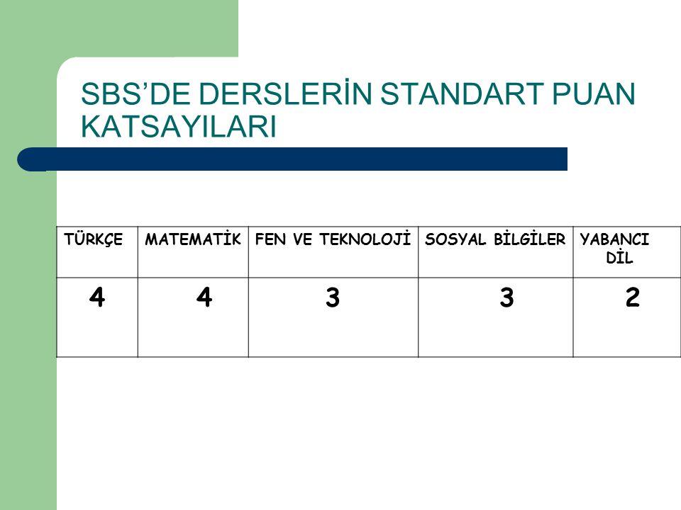 SBS'DE DERSLERİN STANDART PUAN KATSAYILARI TÜRKÇEMATEMATİKFEN VE TEKNOLOJİSOSYAL BİLGİLERYABANCI DİL 4 43 3 2