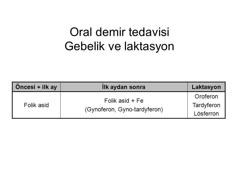Oral demir tedavisi Gebelik ve laktasyon Öncesi + ilk ayİlk aydan sonraLaktasyon Folik asid Folik asid + Fe (Gynoferon, Gyno-tardyferon) Oroferon Tard