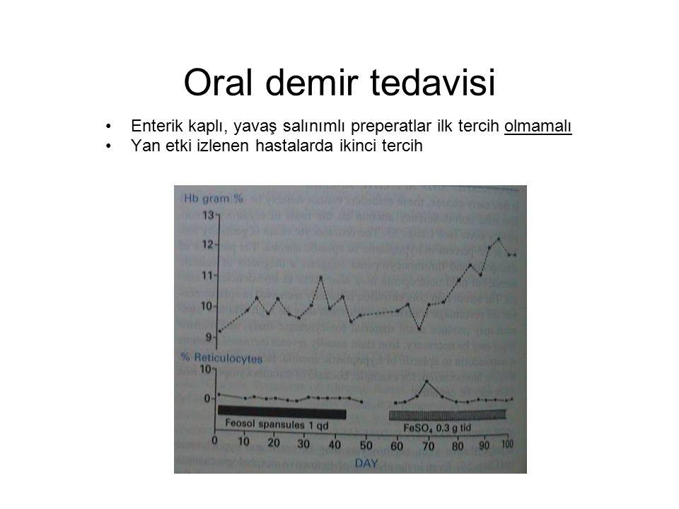 Oral demir tedavisi Enterik kaplı, yavaş salınımlı preperatlar ilk tercih olmamalı Yan etki izlenen hastalarda ikinci tercih