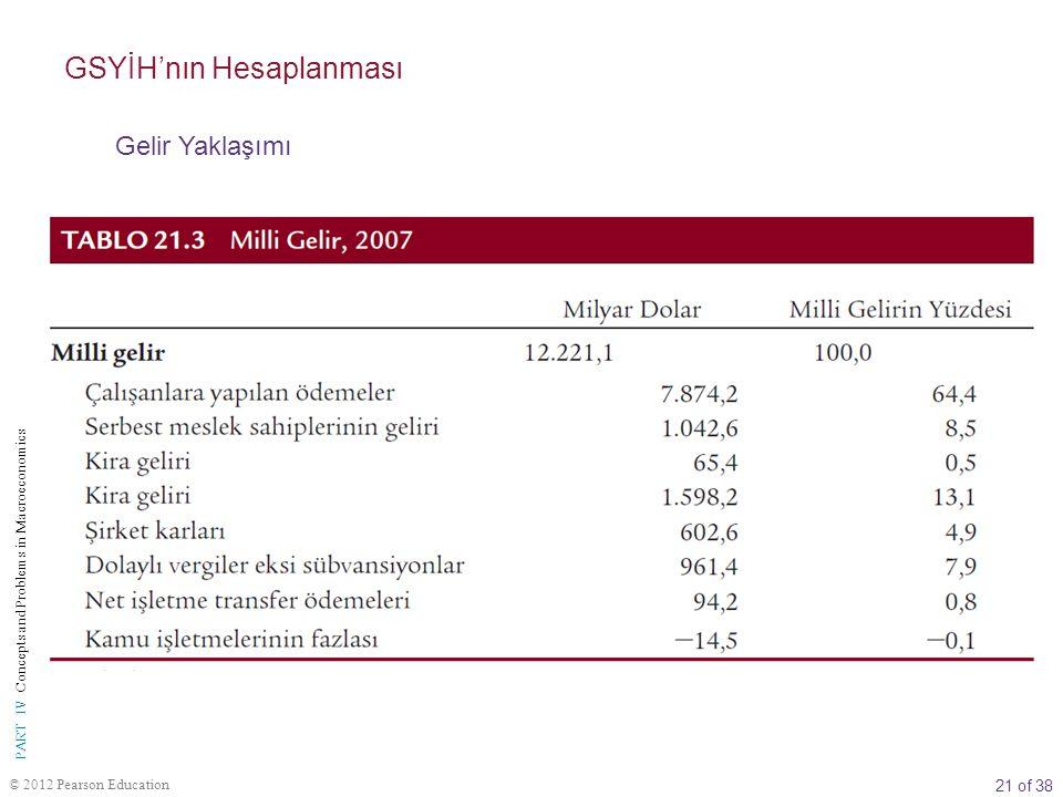 21 of 38 © 2012 Pearson Education PART IV Concepts and Problems in Macroeconomics GSYİH'nın Hesaplanması Gelir Yaklaşımı