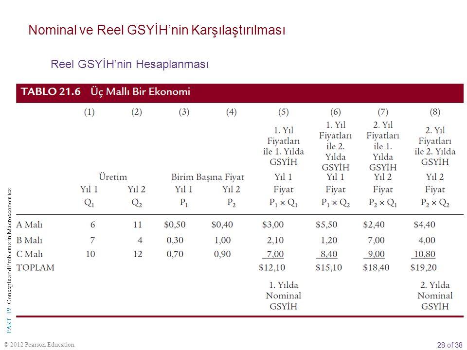 28 of 38 © 2012 Pearson Education PART IV Concepts and Problems in Macroeconomics Nominal ve Reel GSYİH'nin Karşılaştırılması Reel GSYİH'nin Hesaplanm