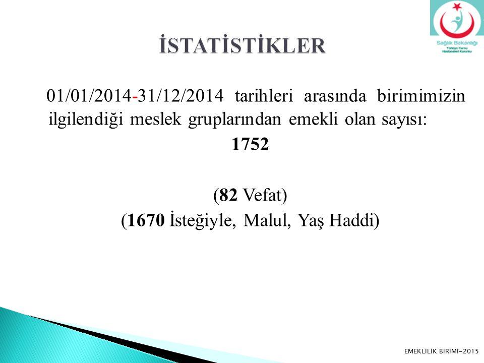 01/01/2014-31/12/2014 tarihleri arasında birimimizin ilgilendiği meslek gruplarından emekli olan sayısı: 1752 (82 Vefat) (1670 İsteğiyle, Malul, Yaş H