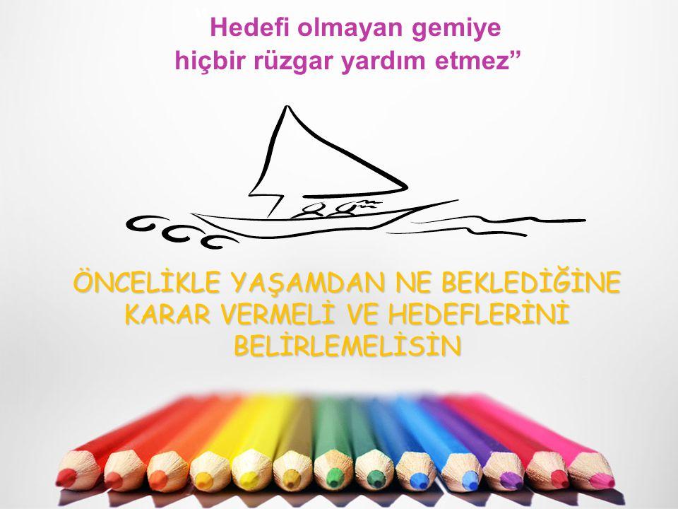""""""" Hedefi olmayan gemiye hiçbir rüzgar yardım etmez"""" ÖNCELİKLE YAŞAMDAN NE BEKLEDİĞİNE KARAR VERMELİ VE HEDEFLERİNİ BELİRLEMELİSİN"""