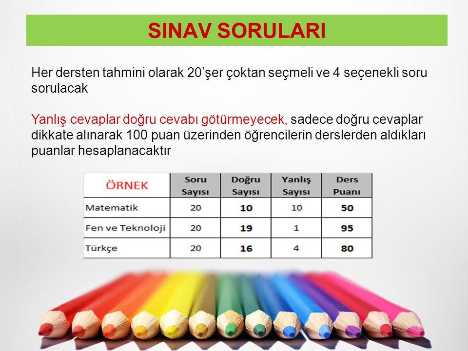 1.Tercih önceliği 2.Sırasıyla 8, 7 ve 6. sınıflardaki yılsonu başarı puanı yüksekliği 3.