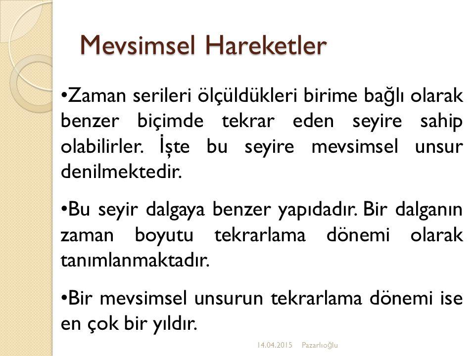 Devri Hareketler Örne ğ i 1968-2005 yıllarında Türkiye'nin GSMH (1987 fiyatlarıyla, bin YTL.) 14.04.2015Pazarlıo ğ lu