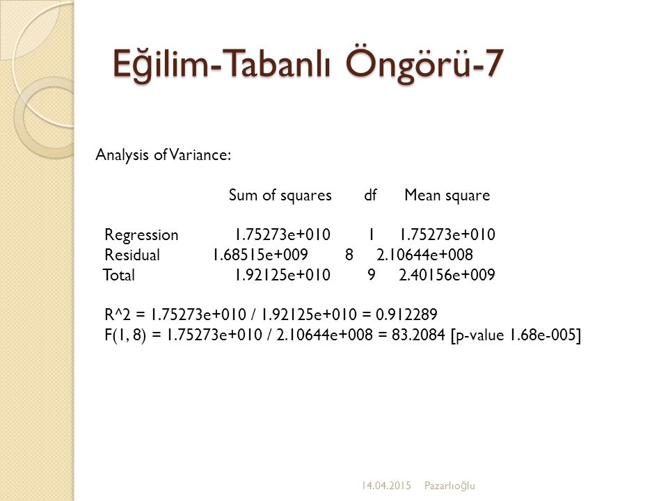 E ğ ilim-Tabanlı Öngörü-7 14.04.2015Pazarlıo ğ lu Analysis of Variance: Sum of squares df Mean square Regression 1.75273e+010 1 1.75273e+010 Residual 1.68515e+009 8 2.10644e+008 Total 1.92125e+010 9 2.40156e+009 R^2 = 1.75273e+010 / 1.92125e+010 = 0.912289 F(1, 8) = 1.75273e+010 / 2.10644e+008 = 83.2084 [p-value 1.68e-005]