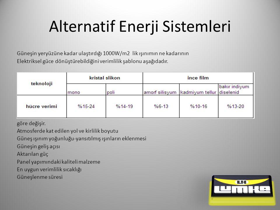 Alternatif Enerji Sistemleri Güneşin yeryüzüne kadar ulaştırdığı 1000W/m2 lik ışınımın ne kadarının Elektriksel güce dönüştürebildiğini verimlilik şablonu aşağıdadır.