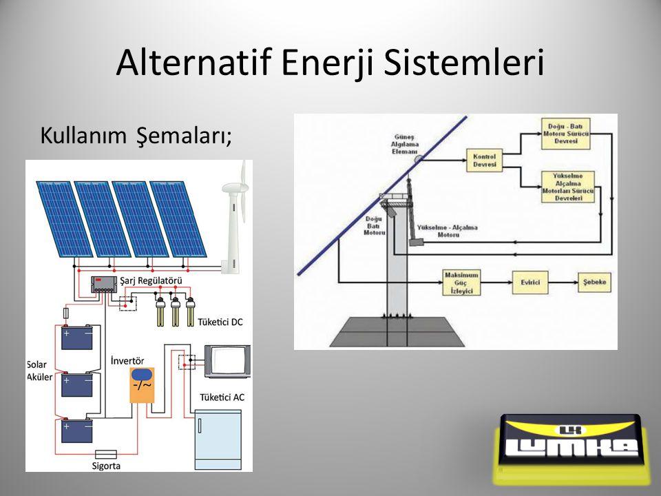 Alternatif Enerji Sistemleri Kullanım Şemaları;