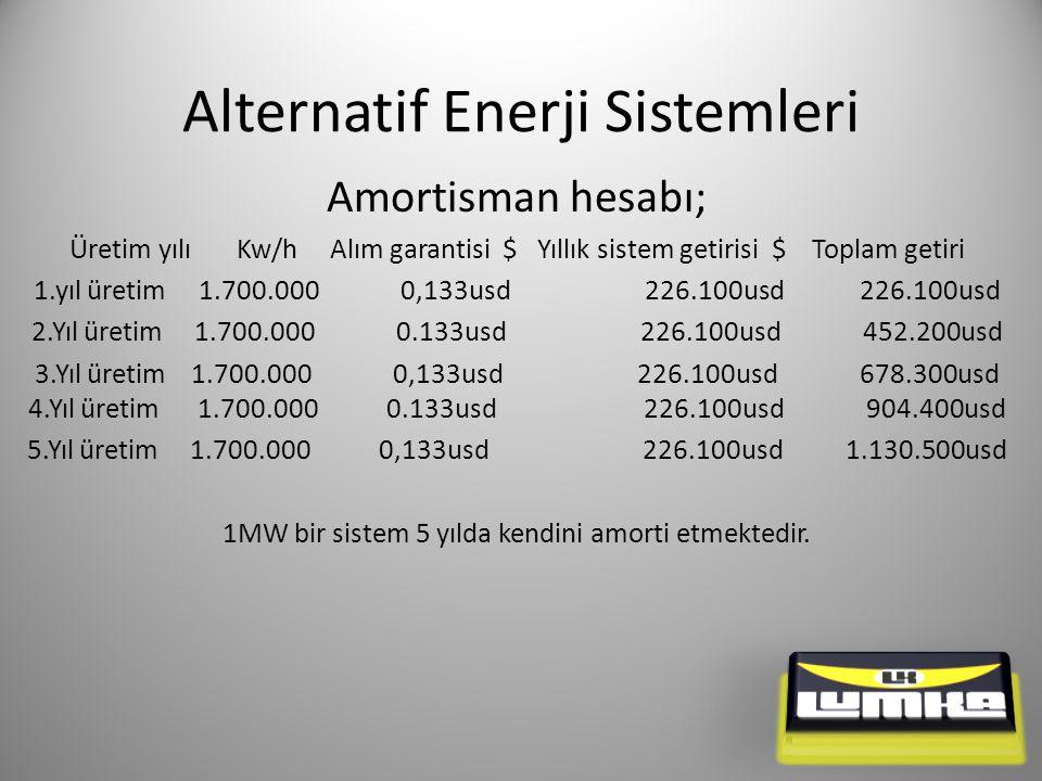 Alternatif Enerji Sistemleri Amortisman hesabı; Üretim yılı Kw/h Alım garantisi $ Yıllık sistem getirisi $ Toplam getiri 1.yıl üretim 1.700.000 0,133usd 226.100usd 226.100usd 2.Yıl üretim 1.700.000 0.133usd 226.100usd 452.200usd 3.Yıl üretim 1.700.000 0,133usd 226.100usd 678.300usd 4.Yıl üretim 1.700.000 0.133usd 226.100usd 904.400usd 5.Yıl üretim 1.700.000 0,133usd 226.100usd 1.130.500usd 1MW bir sistem 5 yılda kendini amorti etmektedir.