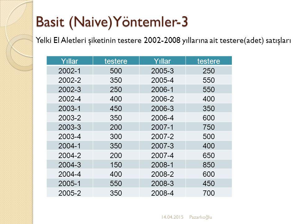 Basit (Naive)Yöntemler-3 14.04.2015Pazarlıo ğ lu Yelki El Aletleri şiketinin testere 2002-2008 yıllarına ait testere(adet) satışları YıllartestereYıll