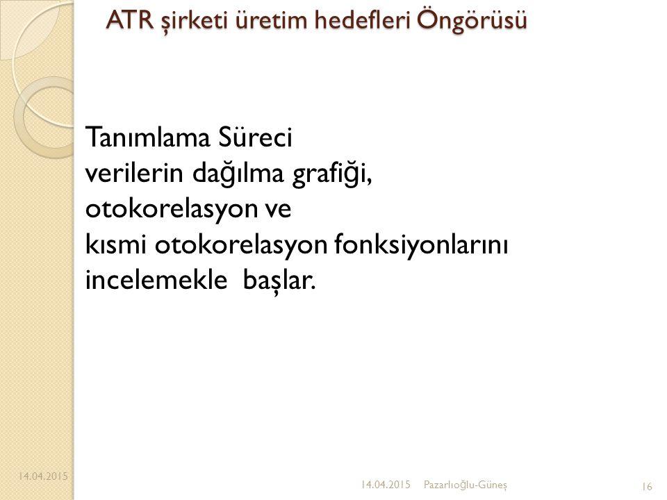 ATR şirketi üretim hedefleri Öngörüsü 14.04.2015 16 14.04.2015Pazarlıo ğ lu-Güneş Tanımlama Süreci verilerin da ğ ılma grafi ğ i, otokorelasyon ve kıs