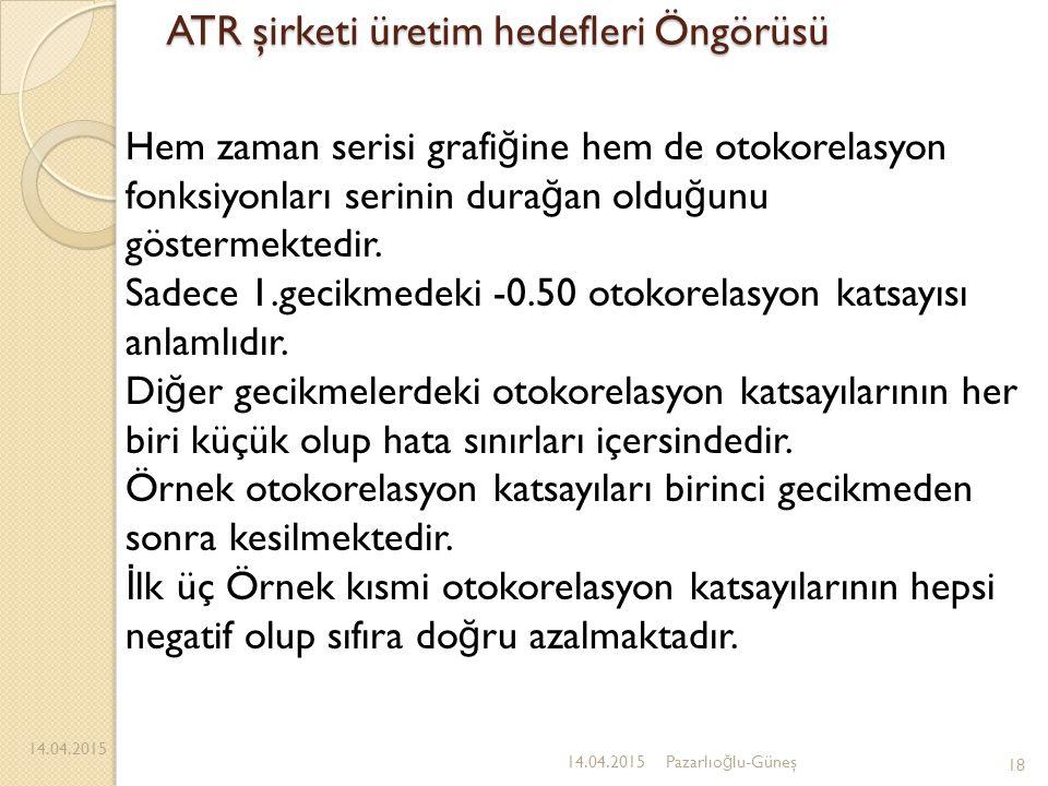 ATR şirketi üretim hedefleri Öngörüsü 14.04.2015 18 14.04.2015Pazarlıo ğ lu-Güneş Hem zaman serisi grafi ğ ine hem de otokorelasyon fonksiyonları seri