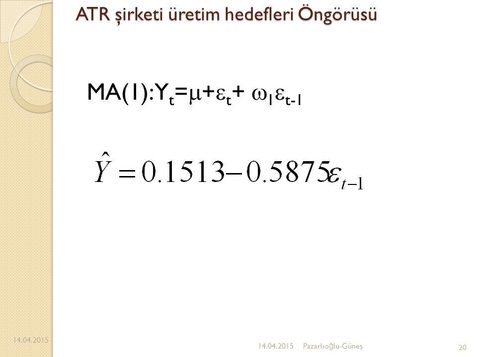 ATR şirketi üretim hedefleri Öngörüsü 14.04.2015 20 14.04.2015Pazarlıo ğ lu-Güneş MA(1):Y t =  +  t +  1  t-1