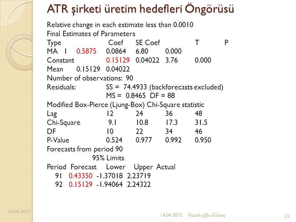 ATR şirketi üretim hedefleri Öngörüsü 14.04.2015 22 14.04.2015Pazarlıo ğ lu-Güneş Relative change in each estimate less than 0.0010 Final Estimates of
