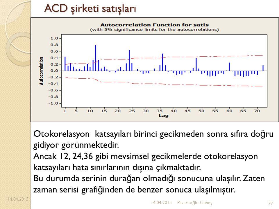 ACD şirketi satışları 14.04.2015 37 14.04.2015Pazarlıo ğ lu-Güneş Otokorelasyon katsayıları birinci gecikmeden sonra sıfıra do ğ ru gidiyor görünmekte