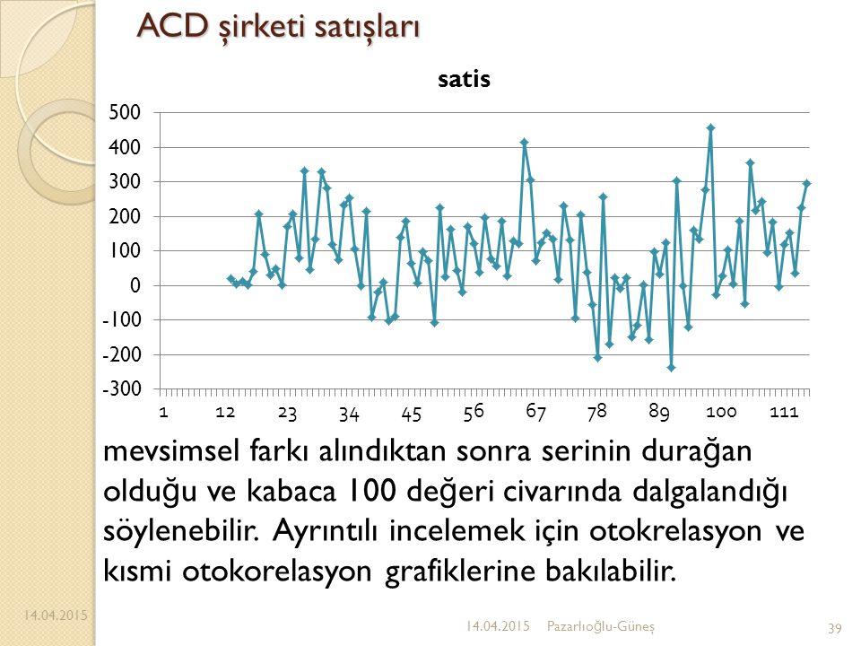 ACD şirketi satışları 14.04.2015 39 14.04.2015Pazarlıo ğ lu-Güneş mevsimsel farkı alındıktan sonra serinin dura ğ an oldu ğ u ve kabaca 100 de ğ eri c