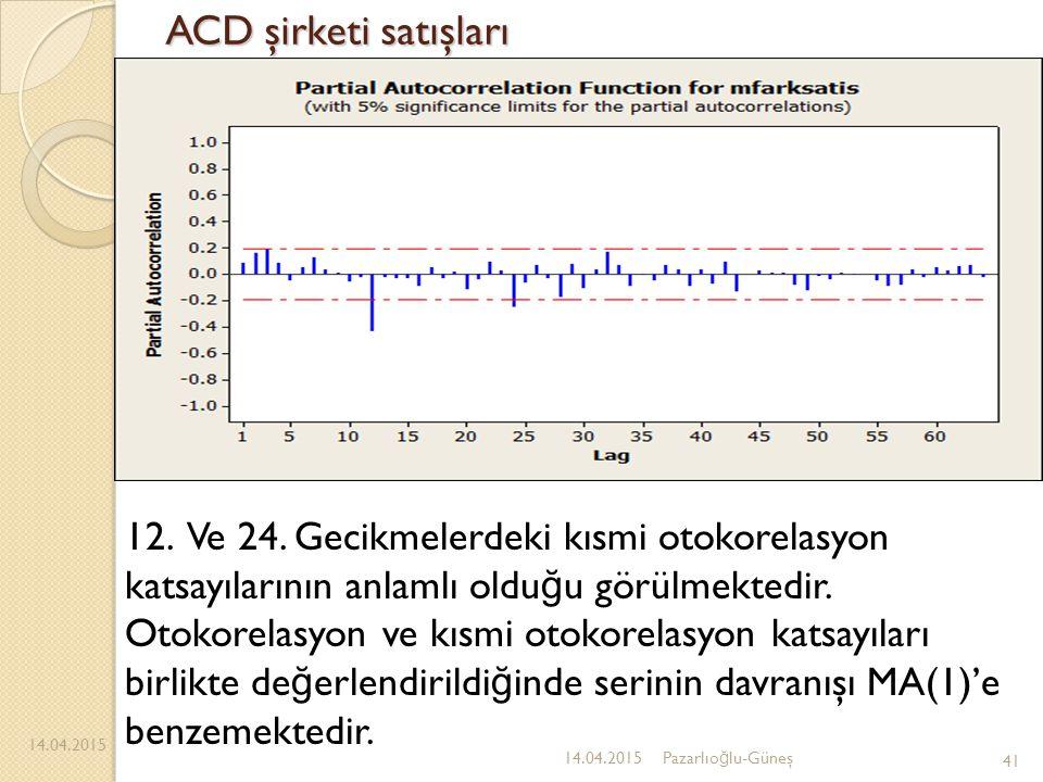 ACD şirketi satışları 14.04.2015 41 14.04.2015Pazarlıo ğ lu-Güneş 12. Ve 24. Gecikmelerdeki kısmi otokorelasyon katsayılarının anlamlı oldu ğ u görülm