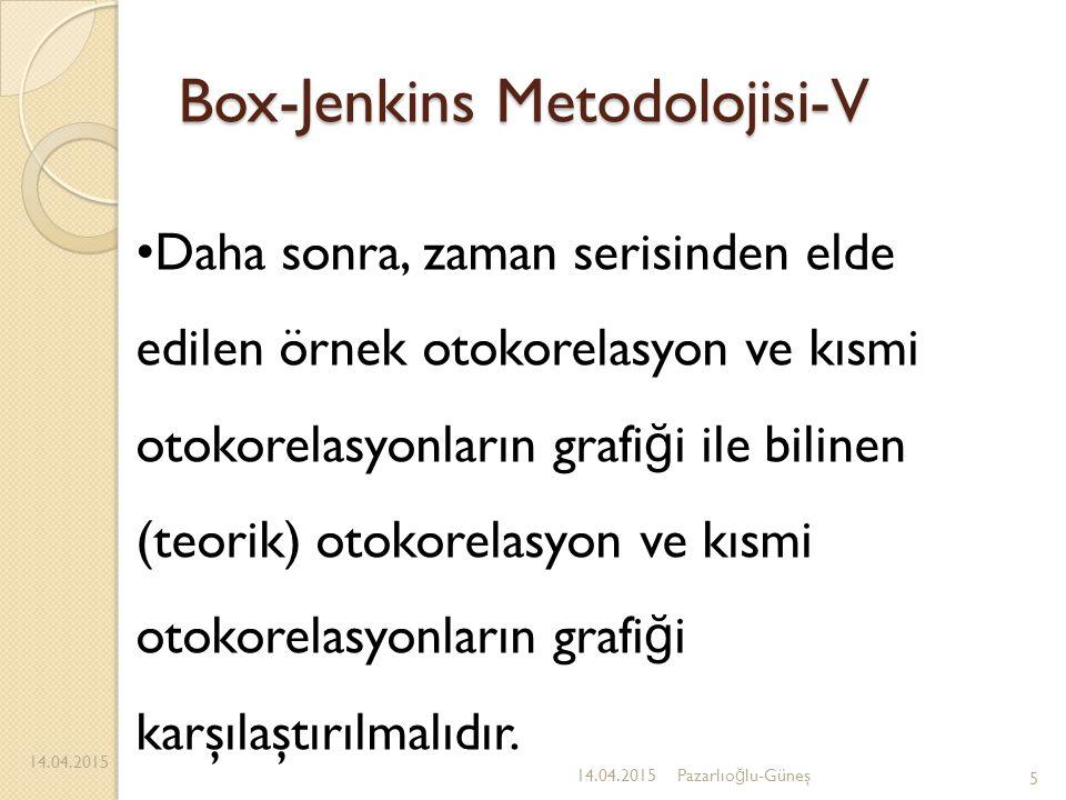 Box-Jenkins Metodolojisi-V 14.04.2015 5 Daha sonra, zaman serisinden elde edilen örnek otokorelasyon ve kısmi otokorelasyonların grafi ğ i ile bilinen
