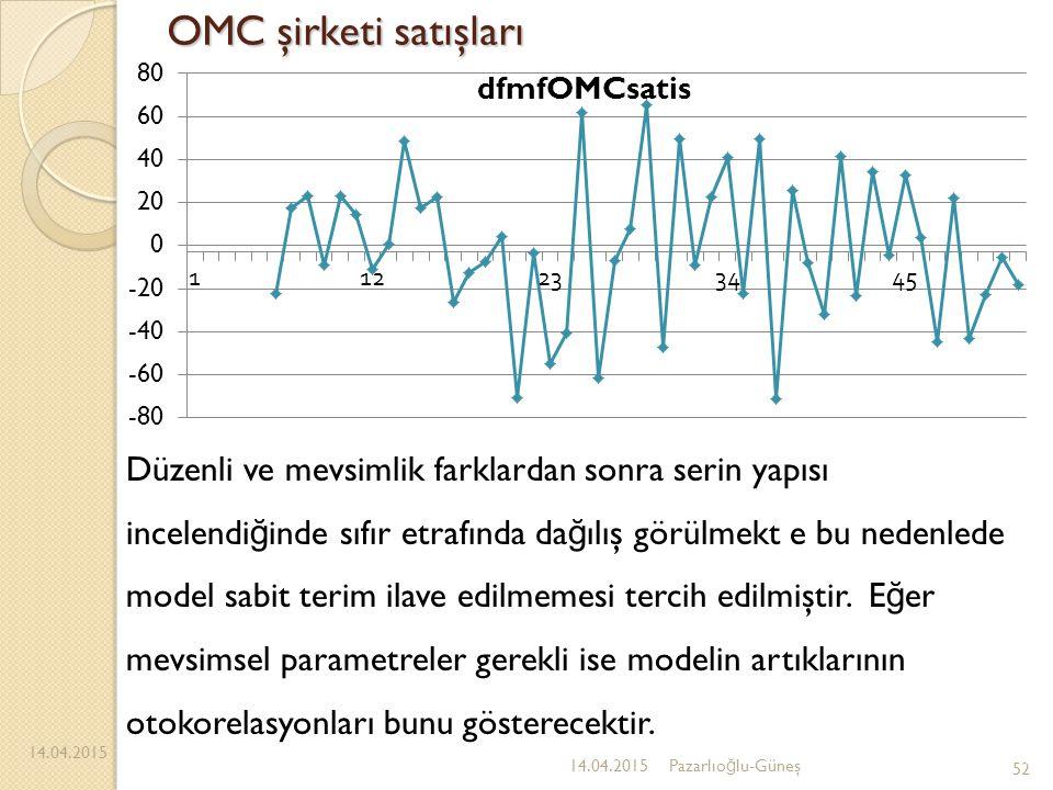 OMC şirketi satışları 14.04.2015 52 14.04.2015Pazarlıo ğ lu-Güneş Düzenli ve mevsimlik farklardan sonra serin yapısı incelendi ğ inde sıfır etrafında