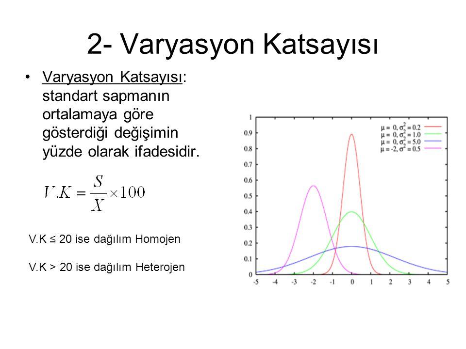 2- Varyasyon Katsayısı Varyasyon Katsayısı: standart sapmanın ortalamaya göre gösterdiği değişimin yüzde olarak ifadesidir. V.K ≤ 20 ise dağılım Homoj