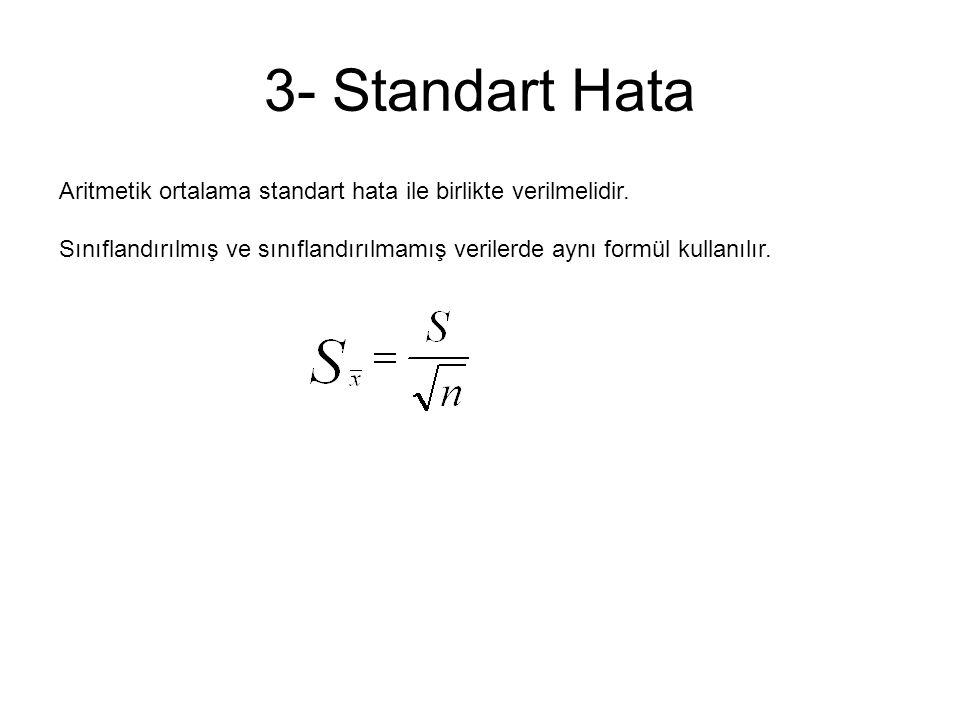 3- Standart Hata Aritmetik ortalama standart hata ile birlikte verilmelidir. Sınıflandırılmış ve sınıflandırılmamış verilerde aynı formül kullanılır.