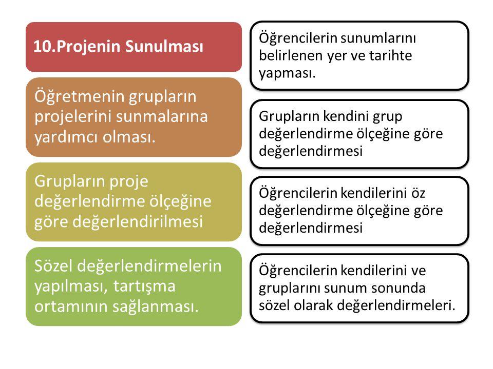 10.Projenin Sunulması Öğretmenin grupların projelerini sunmalarına yardımcı olması. Grupların proje değerlendirme ölçeğine göre değerlendirilmesi Söze