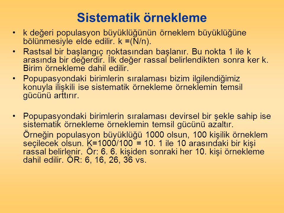 Sistematik örnekleme k değeri populasyon büyüklüğünün örneklem büyüklüğüne bölünmesiyle elde edilir. k =(N/n). Rastsal bir başlangıç noktasından başla