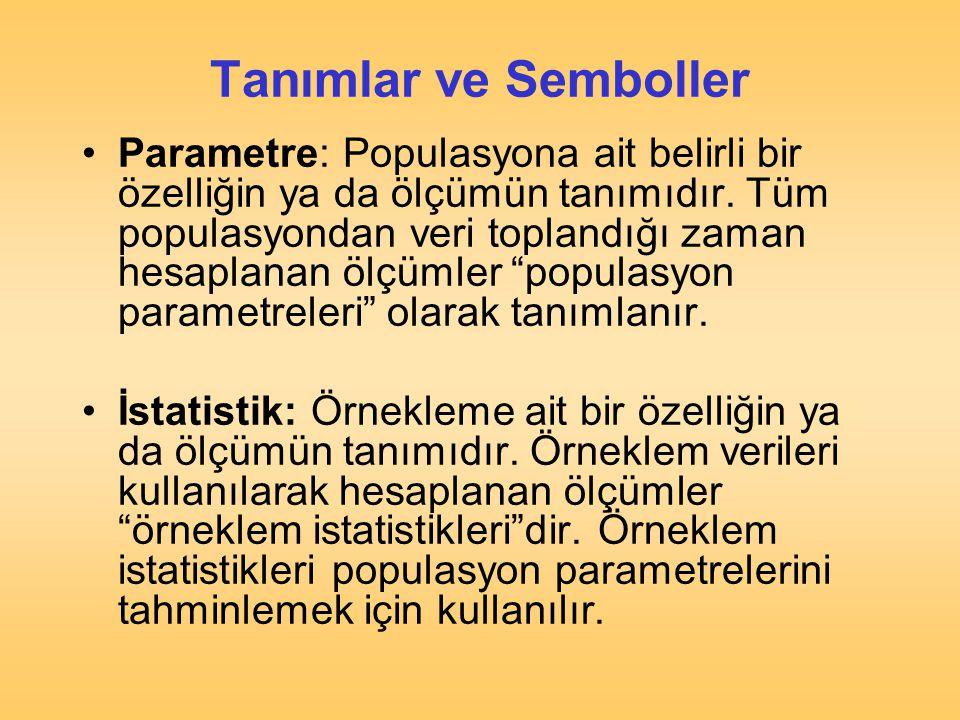 Tanımlar ve Semboller Parametre: Populasyona ait belirli bir özelliğin ya da ölçümün tanımıdır. Tüm populasyondan veri toplandığı zaman hesaplanan ölç