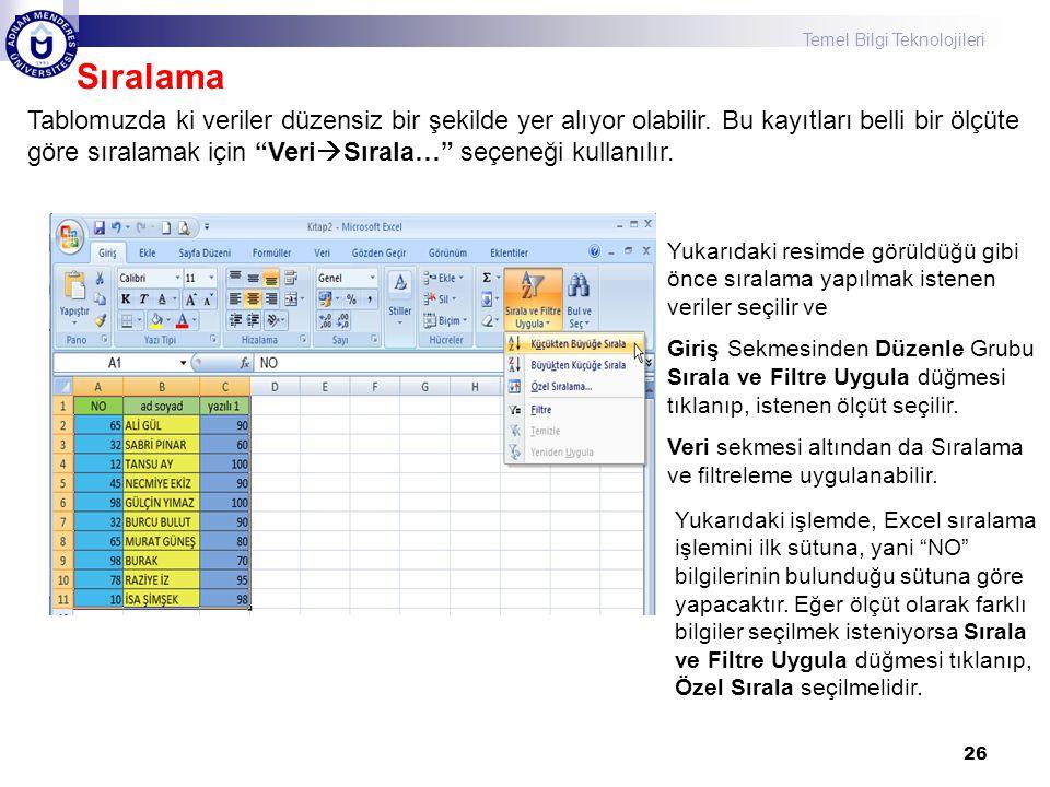 Temel Bilgi Teknolojileri 26 Sıralama Tablomuzda ki veriler düzensiz bir şekilde yer alıyor olabilir. Bu kayıtları belli bir ölçüte göre sıralamak içi