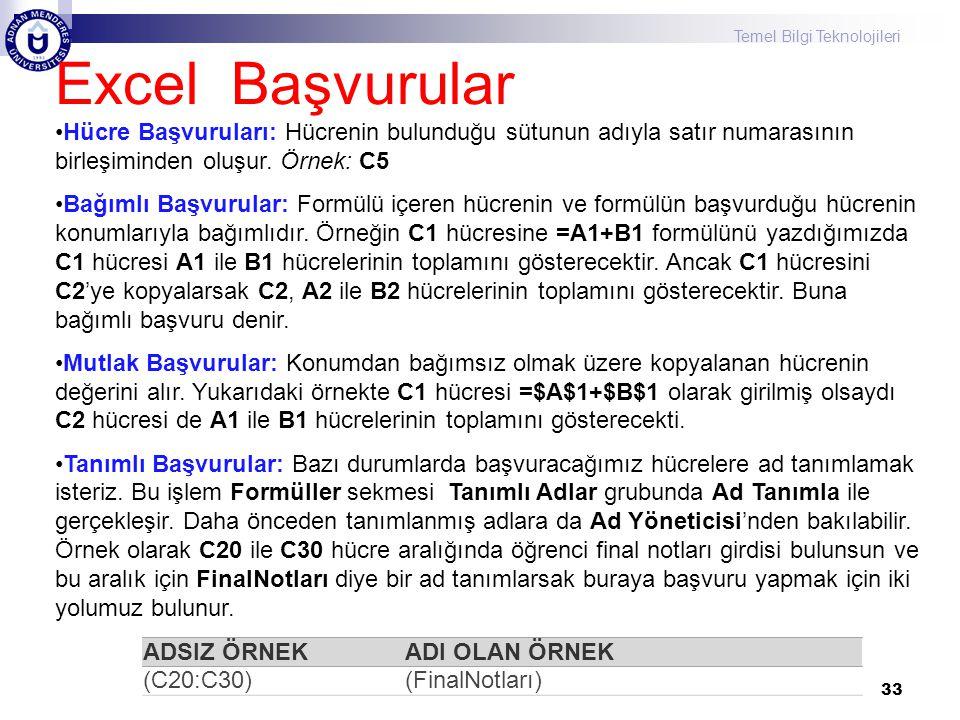 Temel Bilgi Teknolojileri 33 Excel Başvurular Hücre Başvuruları: Hücrenin bulunduğu sütunun adıyla satır numarasının birleşiminden oluşur. Örnek: C5 B