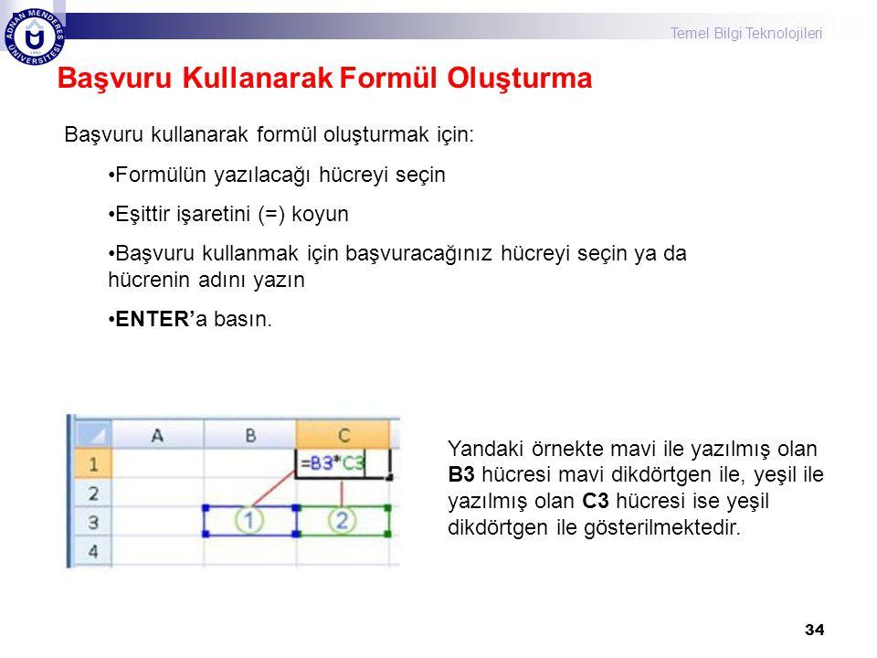 Temel Bilgi Teknolojileri 34 Başvuru Kullanarak Formül Oluşturma Başvuru kullanarak formül oluşturmak için: Formülün yazılacağı hücreyi seçin Eşittir