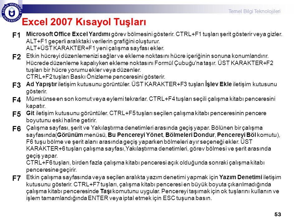 Temel Bilgi Teknolojileri 53 Excel 2007 Kısayol Tuşları F1 Microsoft Office Excel Yardımı görev bölmesini gösterir. CTRL+F1 tuşları şerit gösterir vey