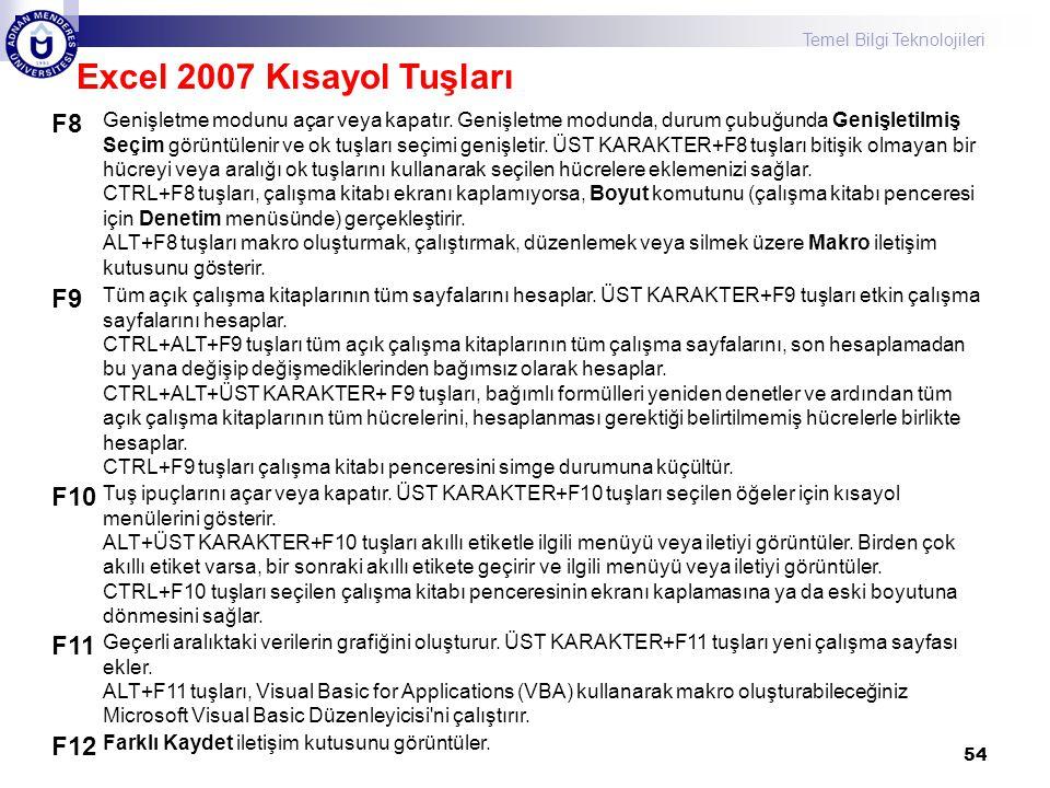Temel Bilgi Teknolojileri 54 Excel 2007 Kısayol Tuşları F8 Genişletme modunu açar veya kapatır. Genişletme modunda, durum çubuğunda Genişletilmiş Seçi