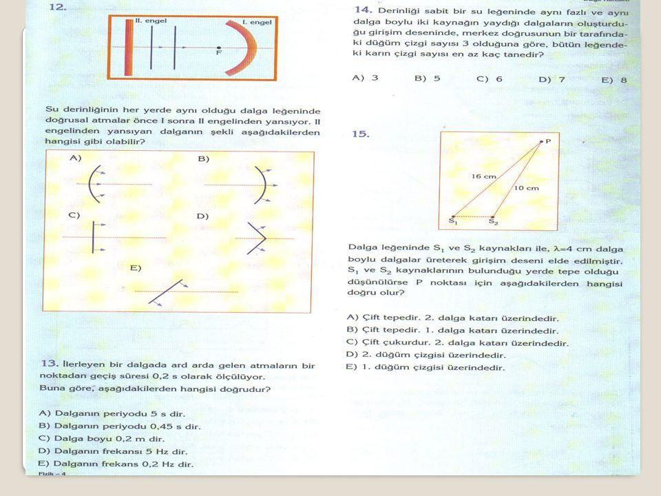 Dersin Adı Fizik Sınıf Düzeyi LİSE 12 İşlenmesi için Gerekli Ortalama Süre 80 dakika