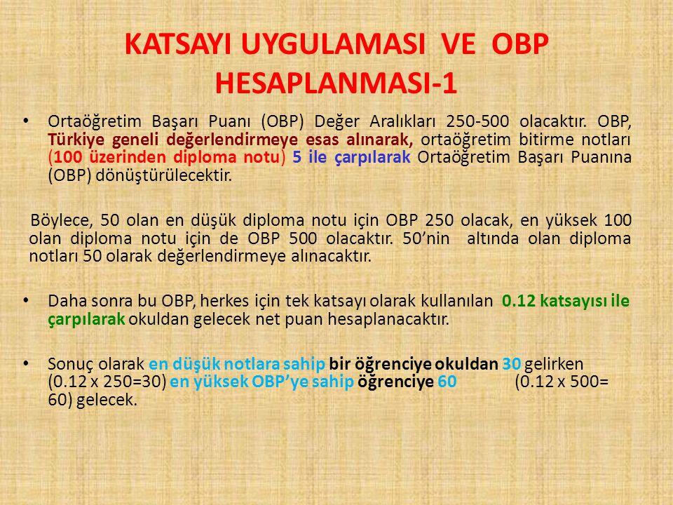 KATSAYI UYGULAMASI VE OBP HESAPLANMASI-1 Ortaöğretim Başarı Puanı (OBP) Değer Aralıkları 250-500 olacaktır. OBP, Türkiye geneli değerlendirmeye esas a