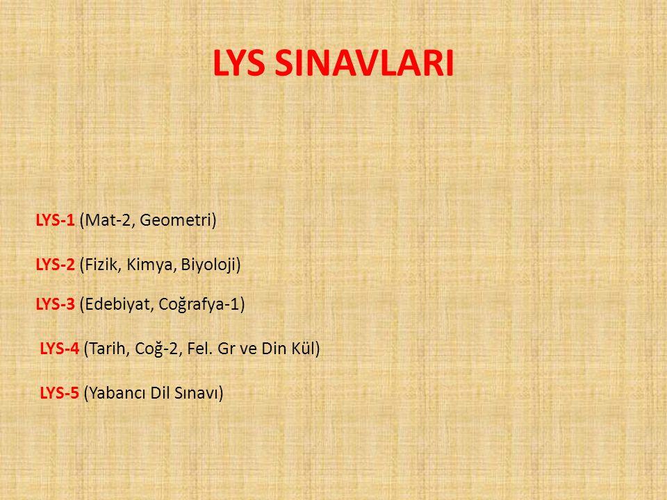 LYS SINAVLARI LYS-1 (Mat-2, Geometri) LYS-2 (Fizik, Kimya, Biyoloji) LYS-3 (Edebiyat, Coğrafya-1) LYS-4 (Tarih, Coğ-2, Fel. Gr ve Din Kül) LYS-5 (Yaba