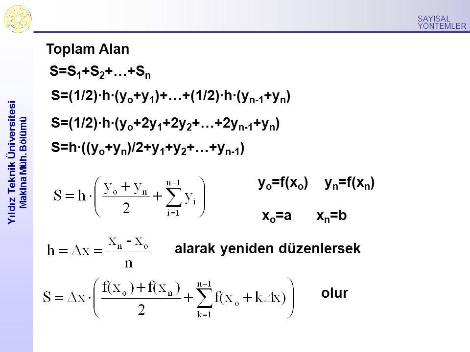 Yıldız Teknik Üniversitesi Makina Müh. Bölümü SAYISAL YÖNTEMLER S=(1/2)·h·(y o +y 1 )+…+(1/2)·h·(y n-1 +y n ) Toplam Alan S=S 1 +S 2 +…+S n S=(1/2)·h·