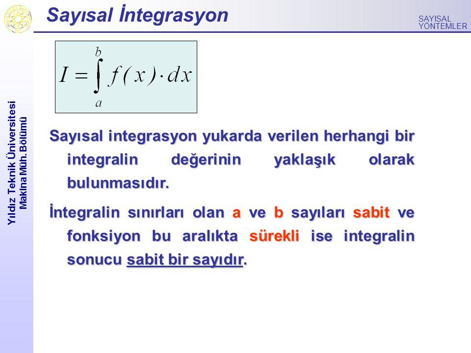 Yıldız Teknik Üniversitesi Makina Müh. Bölümü SAYISAL YÖNTEMLER Sayısal İntegrasyon Sayısal integrasyon yukarda verilen herhangi bir integralin değeri