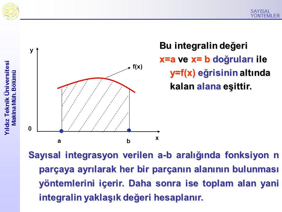 Yıldız Teknik Üniversitesi Makina Müh. Bölümü SAYISAL YÖNTEMLER Bu integralin değeri x=a ve x= b doğruları ile y=f(x) eğrisinin altında kalan alana eş