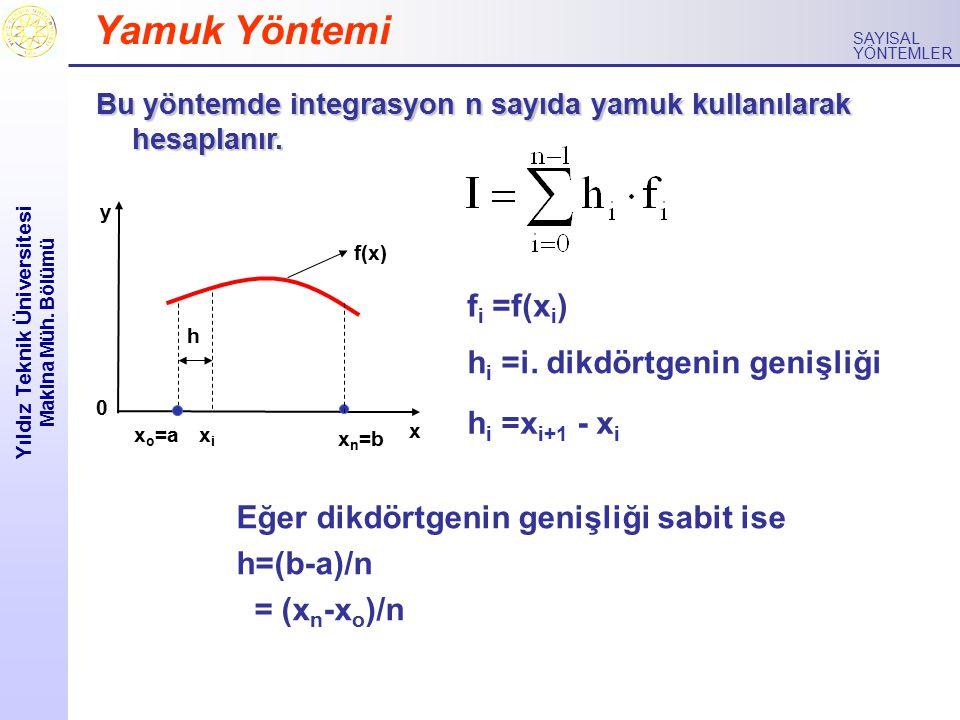 Yıldız Teknik Üniversitesi Makina Müh. Bölümü SAYISAL YÖNTEMLER Bu yöntemde integrasyon n sayıda yamuk kullanılarak hesaplanır. Yamuk Yöntemi f i =f(x
