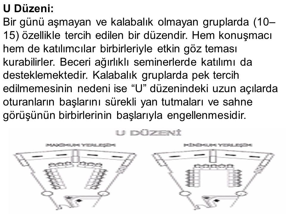 U Düzeni: Bir günü aşmayan ve kalabalık olmayan gruplarda (10– 15) özellikle tercih edilen bir düzendir.